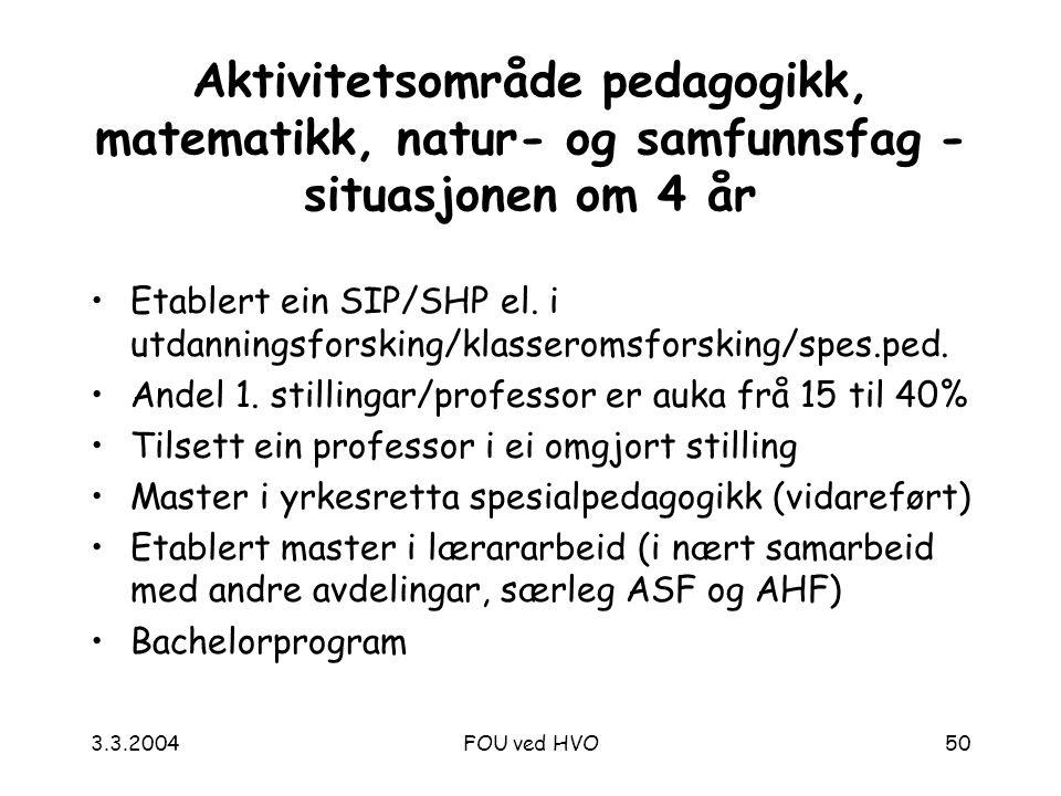 3.3.2004FOU ved HVO50 Aktivitetsområde pedagogikk, matematikk, natur- og samfunnsfag - situasjonen om 4 år Etablert ein SIP/SHP el.