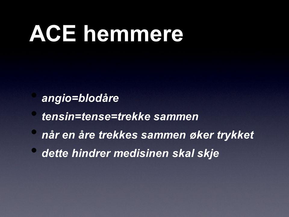 ACE hemmere angio=blodåre tensin=tense=trekke sammen når en åre trekkes sammen øker trykket dette hindrer medisinen skal skje