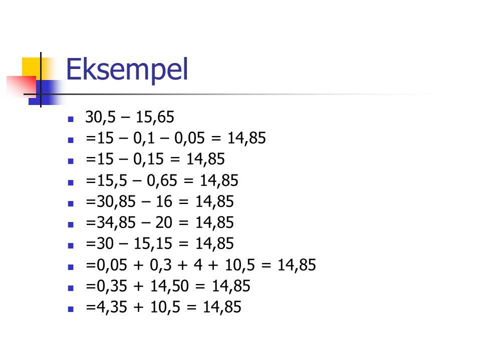 Eksempel 30,5 – 15,65 =15 – 0,1 – 0,05 = 14,85 =15 – 0,15 = 14,85 =15,5 – 0,65 = 14,85 =30,85 – 16 = 14,85 =34,85 – 20 = 14,85 =30 – 15,15 = 14,85 =0,