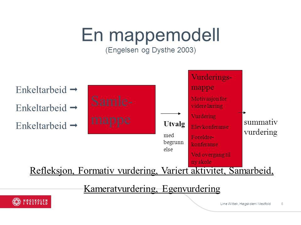 Line Wittek, Høgskolen i Vestfold6 En mappemodell (Engelsen og Dysthe 2003) Enkeltarbeid  Samle- mappe summativ vurdering Refleksjon, Formativ vurdering, Variert aktivitet, Samarbeid, Kameratvurdering, Egenvurdering Utvalg med begrunn else Vurderings- mappe Motivasjon for videre læring Vurdering Elevkonferanse Foreldre- konferanse Ved overgang til ny skole