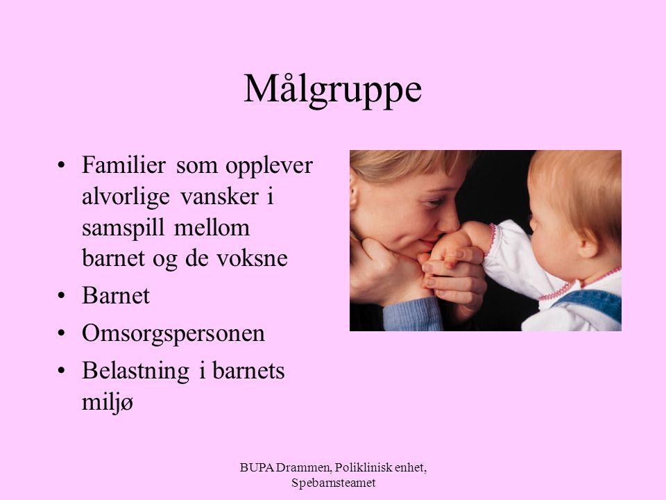 BUPA Drammen, Poliklinisk enhet, Spebarnsteamet Målgruppe Familier som opplever alvorlige vansker i samspill mellom barnet og de voksne Barnet Omsorgspersonen Belastning i barnets miljø