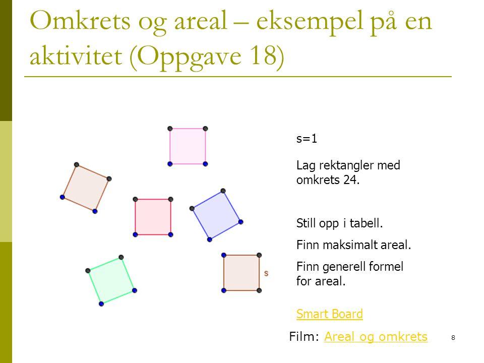 8 Omkrets og areal – eksempel på en aktivitet (Oppgave 18) s=1 Smart Board Lag rektangler med omkrets 24. Still opp i tabell. Finn maksimalt areal. Fi