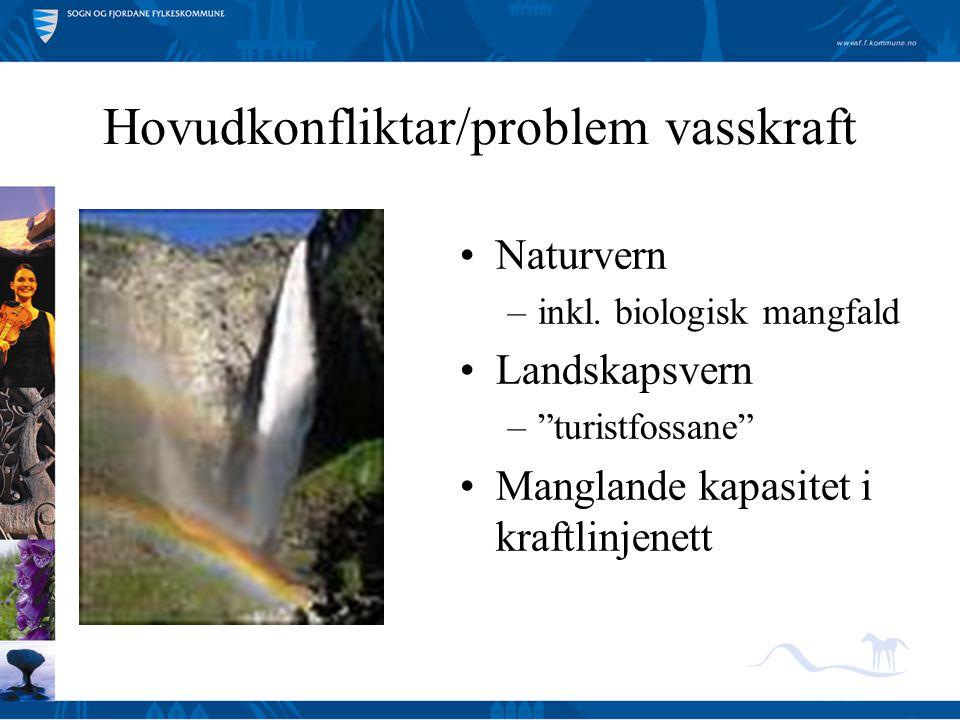 Naturvern –inkl.