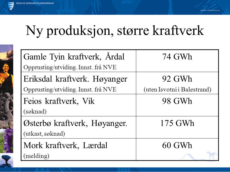 Ny produksjon, større kraftverk Gamle Tyin kraftverk, Årdal Opprusting/utviding.