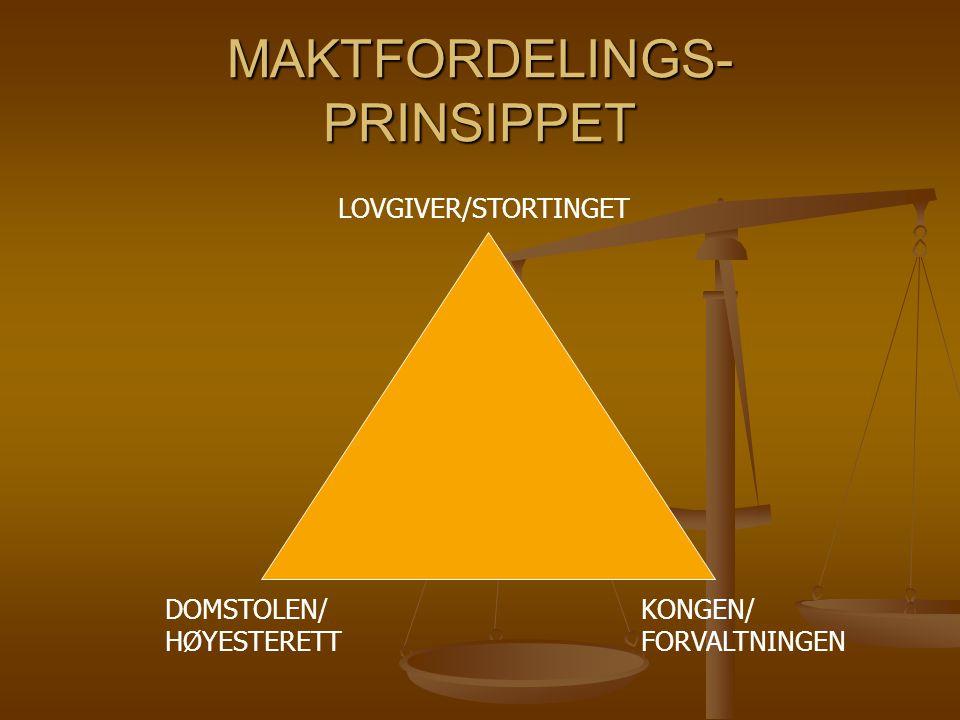 MAKTFORDELINGS- PRINSIPPET DOMSTOLEN/ HØYESTERETT KONGEN/ FORVALTNINGEN LOVGIVER/STORTINGET