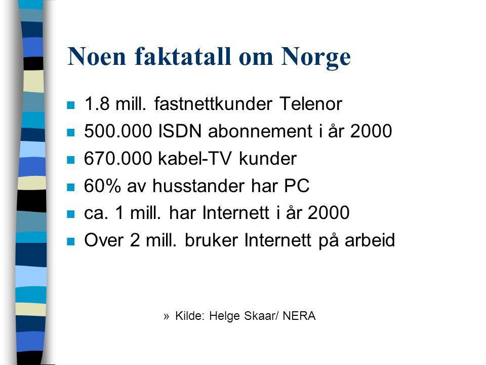 Hvor bredt er bredbånd? Bredbånd 1970 Bredbånd 2000 Bredbånd 200x Fig. Hentet fra IKT-Norge