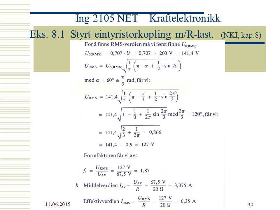 11.06.2015 16:03siv. ing. Helge Matre 2008 30 Ing 2105 NET Kraftelektronikk Eks. 8.1 Styrt eintyristorkopling m/R-last. (NKI, kap.8)