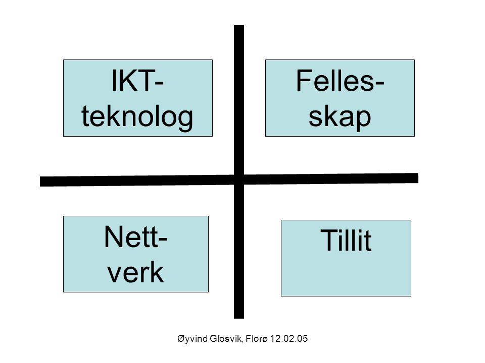 Øyvind Glosvik, Florø 12.02.05 IKT- teknolog Felles- skap Nett- verk Tillit