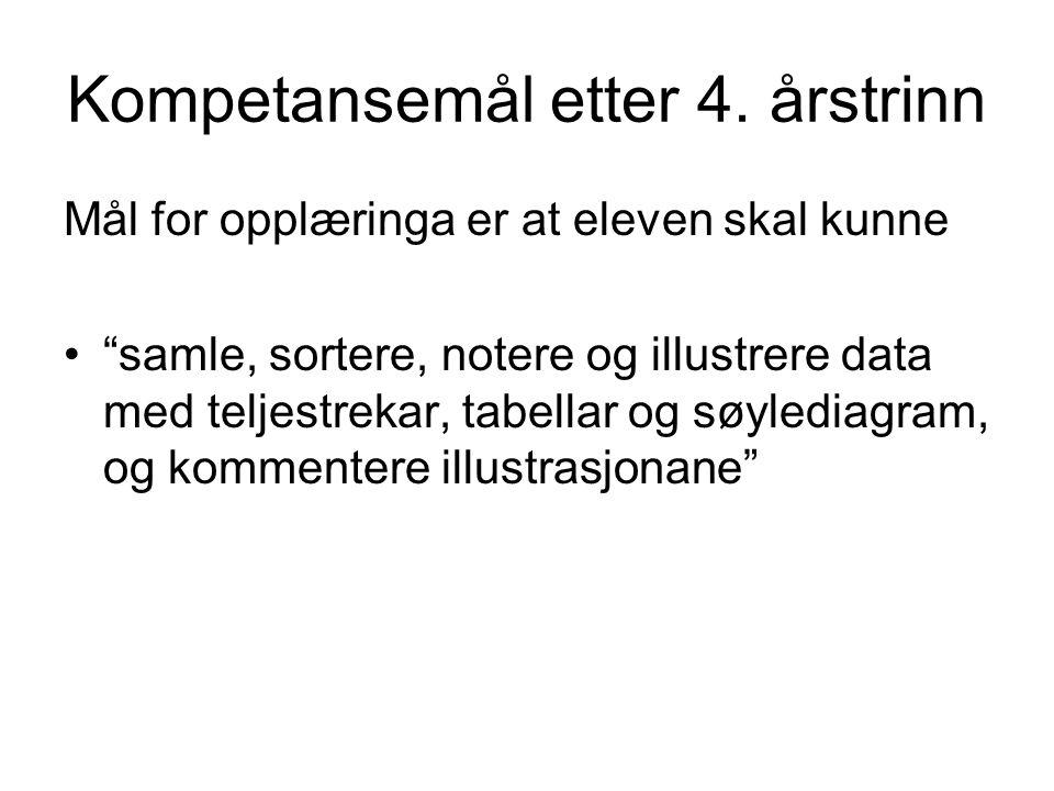 Kompetansemål etter 4.