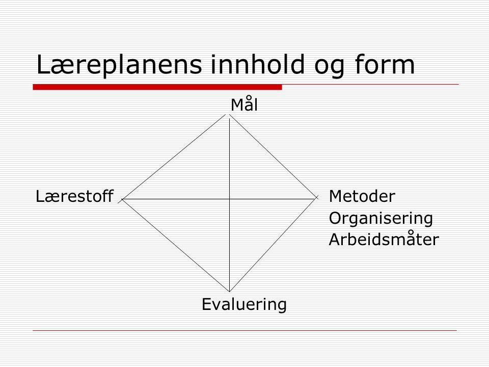Læreplanens innhold og form Mål LærestoffMetoder Organisering Arbeidsmåter Evaluering