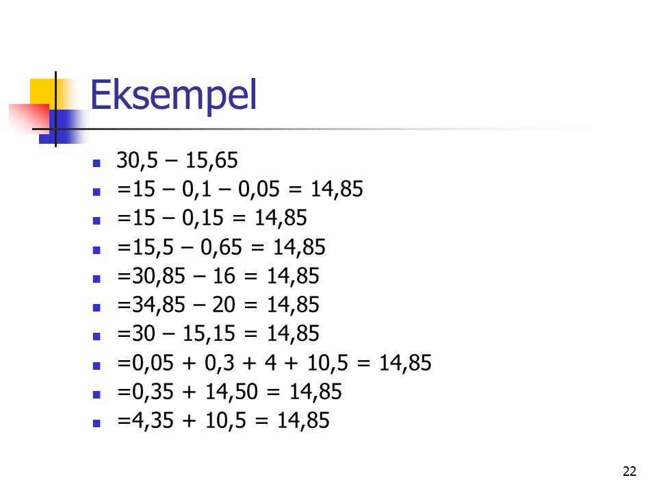 22 Eksempel 30,5 – 15,65 =15 – 0,1 – 0,05 = 14,85 =15 – 0,15 = 14,85 =15,5 – 0,65 = 14,85 =30,85 – 16 = 14,85 =34,85 – 20 = 14,85 =30 – 15,15 = 14,85