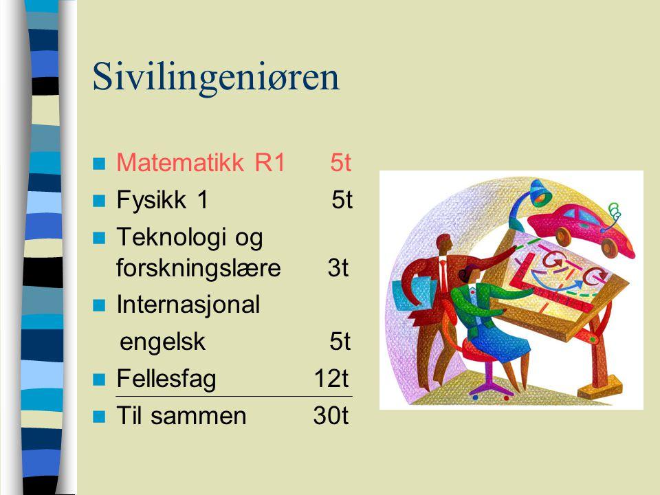 Sivilingeniøren Matematikk R1 5t Fysikk 1 5t Teknologi og forskningslære 3t Internasjonal engelsk 5t Fellesfag 12t Til sammen 30t