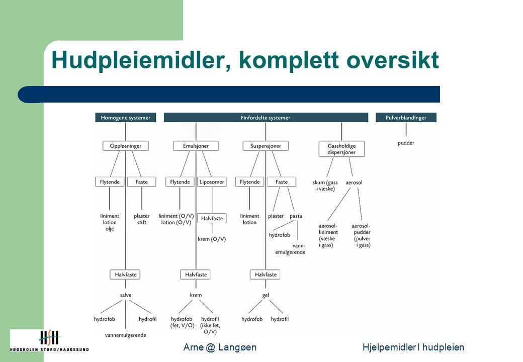Arne @ LangøenHjelpemidler I hudpleien Hudpleiemidler, komplett oversikt