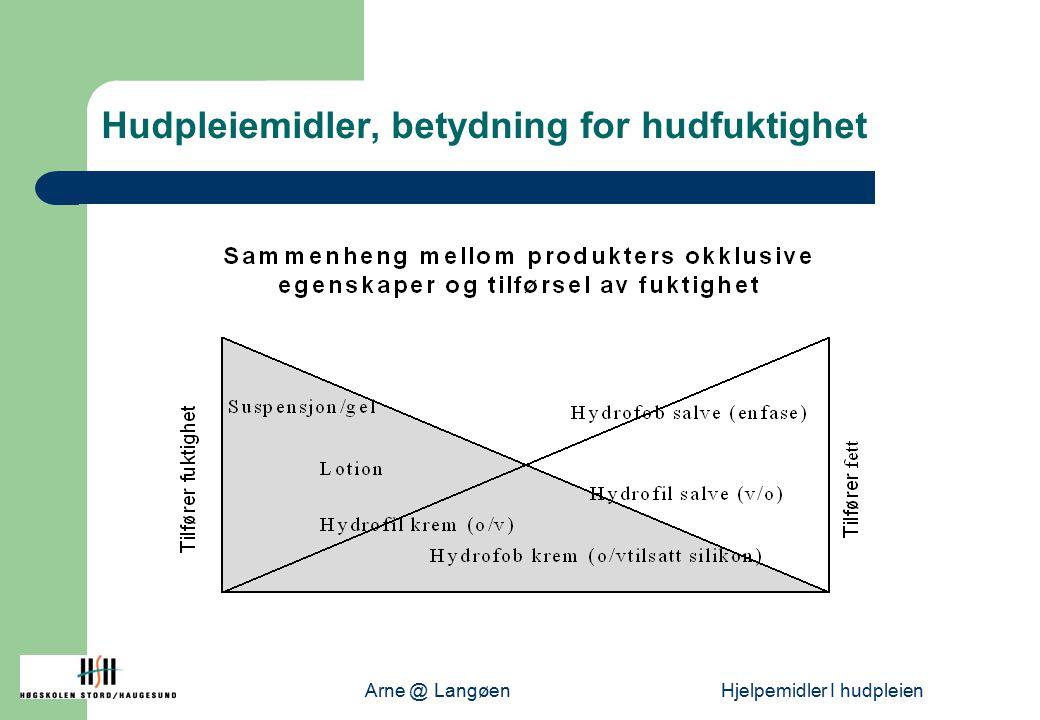 Arne @ LangøenHjelpemidler I hudpleien Hudpleiemidler, betydning for hudfuktighet