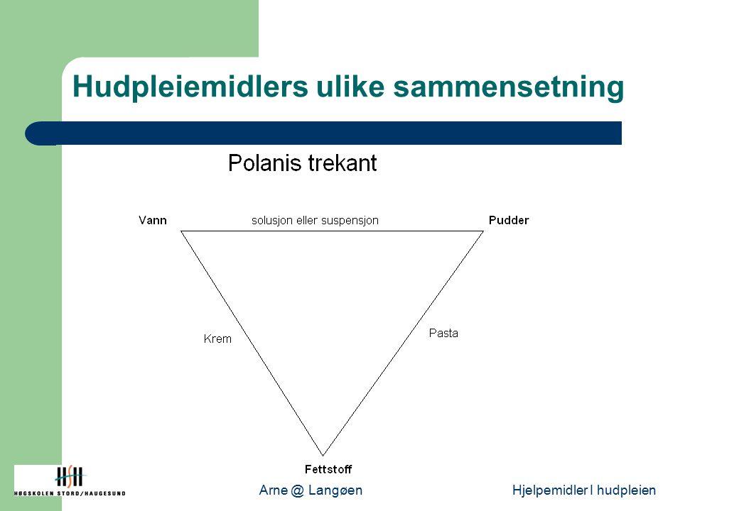 Arne @ LangøenHjelpemidler I hudpleien Hudpleiemidlers ulike sammensetning