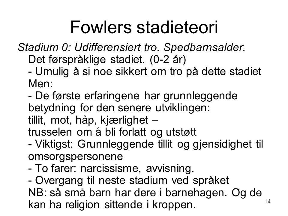 14 Fowlers stadieteori Stadium 0: Udifferensiert tro.