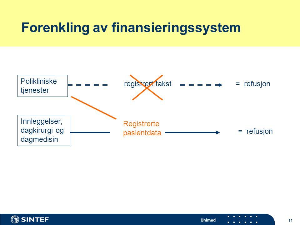 Unimed 11 Polikliniske tjenester Innleggelser, dagkirurgi og dagmedisin registrert takst Registrerte pasientdata = refusjon Forenkling av finansiering