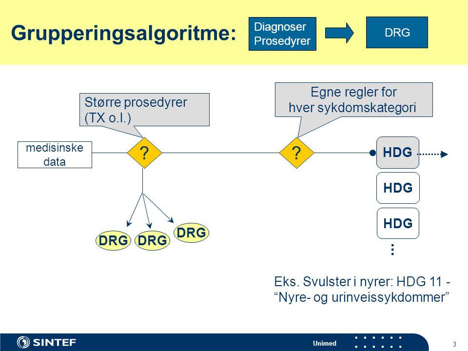 Unimed 3 Grupperingsalgoritme: HDG medisinske data ? Større prosedyrer (TX o.l.) ? Egne regler for hver sykdomskategori DRG HDG Eks. Svulster i nyrer: