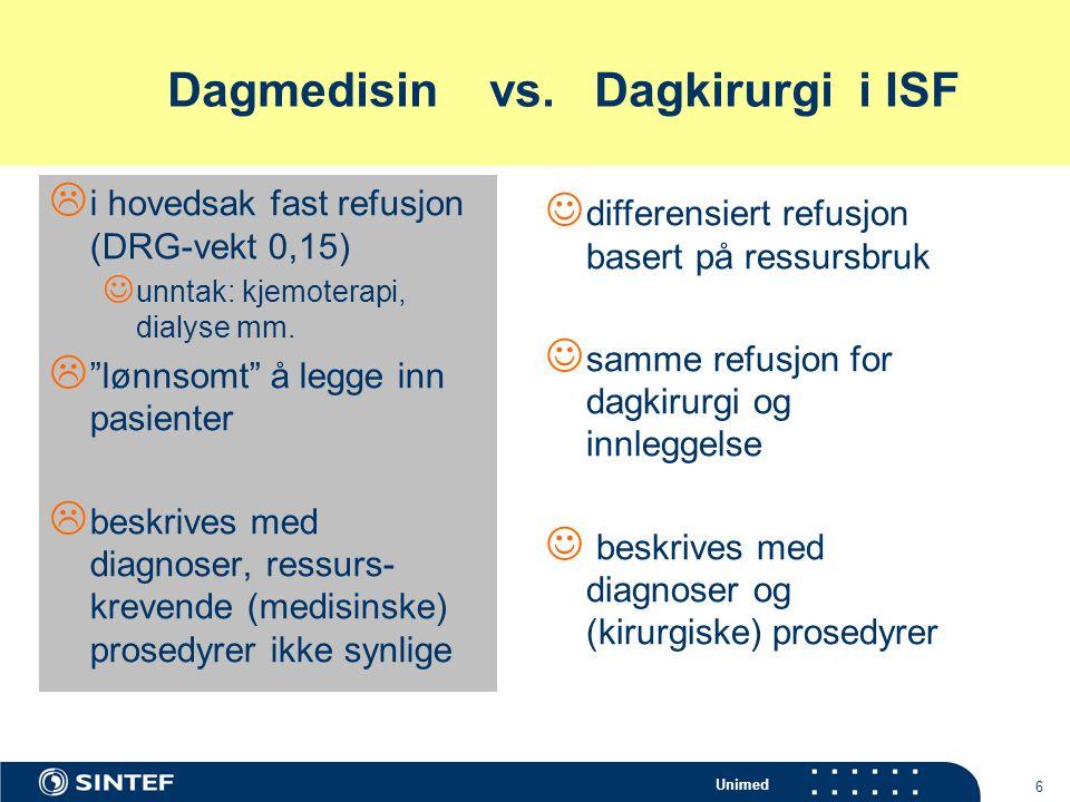 """Unimed 6 Dagmedisin vs. Dagkirurgi i ISF  i hovedsak fast refusjon (DRG-vekt 0,15) unntak: kjemoterapi, dialyse mm.  """"lønnsomt"""" å legge inn pasiente"""