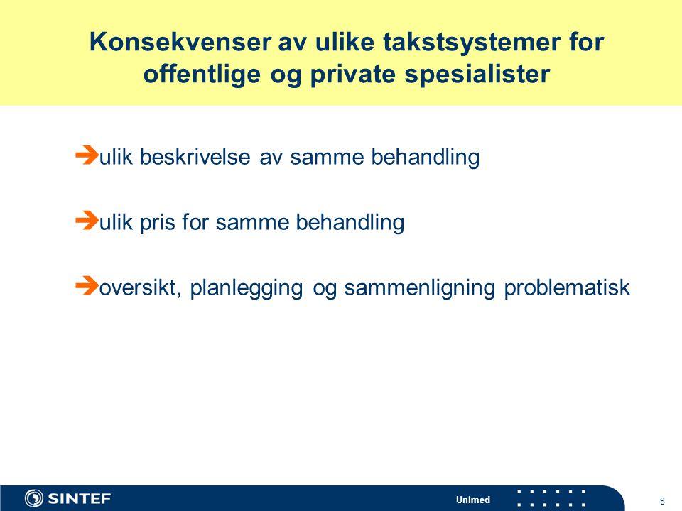 Unimed 8 Konsekvenser av ulike takstsystemer for offentlige og private spesialister  ulik beskrivelse av samme behandling  ulik pris for samme behan