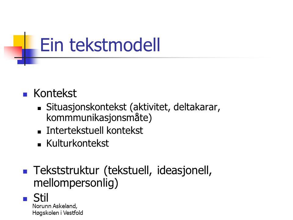 Norunn Askeland, Høgskolen i Vestfold Ein tekstmodell Kontekst Situasjonskontekst (aktivitet, deltakarar, kommmunikasjonsmåte) Intertekstuell kontekst Kulturkontekst Tekststruktur (tekstuell, ideasjonell, mellompersonlig) Stil