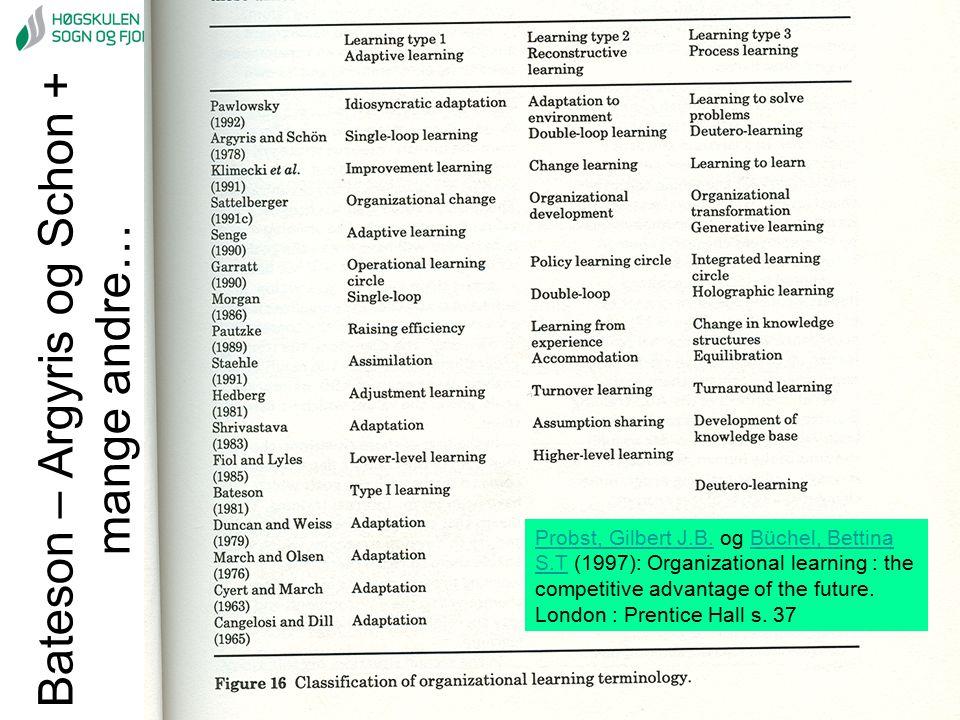 Bateson – Argyris og Schon + mange andre… Probst, Gilbert J.B.Probst, Gilbert J.B. og Büchel, Bettina S.T (1997): Organizational learning : the compet