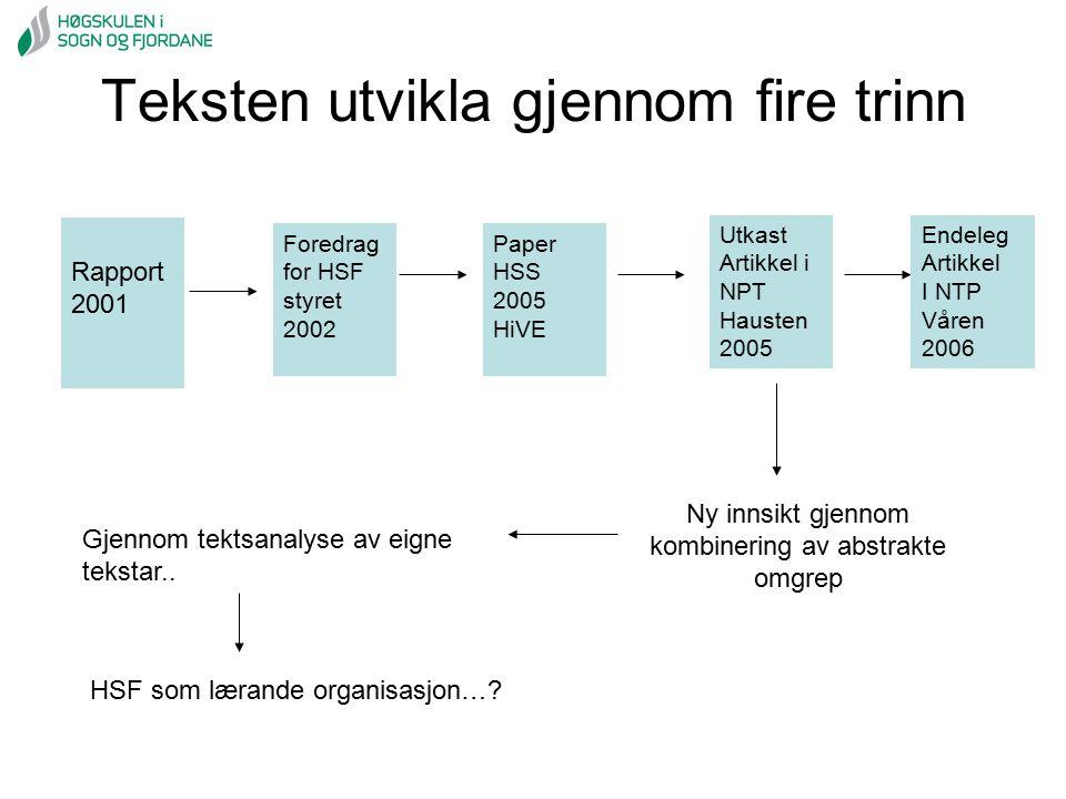 Teksten utvikla gjennom fire trinn Rapport 2001 Foredrag for HSF styret 2002 Paper HSS 2005 HiVE Utkast Artikkel i NPT Hausten 2005 Endeleg Artikkel I