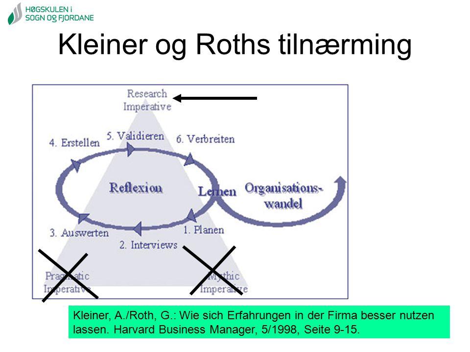 Kleiner og Roths tilnærming Kleiner, A./Roth, G.: Wie sich Erfahrungen in der Firma besser nutzen lassen. Harvard Business Manager, 5/1998, Seite 9-15
