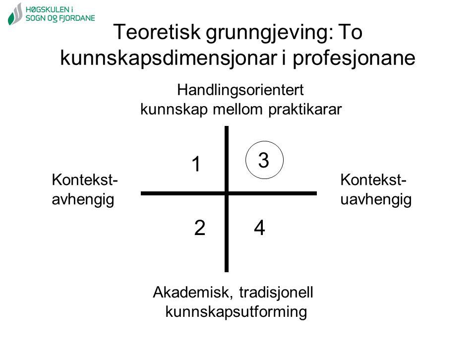 Akademisk, tradisjonell kunnskapsutforming Handlingsorientert kunnskap mellom praktikarar Kontekst- avhengig Kontekst- uavhengig Teoretisk grunngjevin