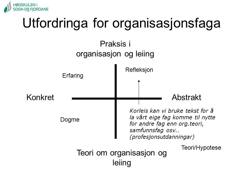 KonkretAbstrakt Utfordringa for organisasjonsfaga Praksis i organisasjon og leiing Teori om organisasjon og leiing Korleis kan vi bruke tekst for å la