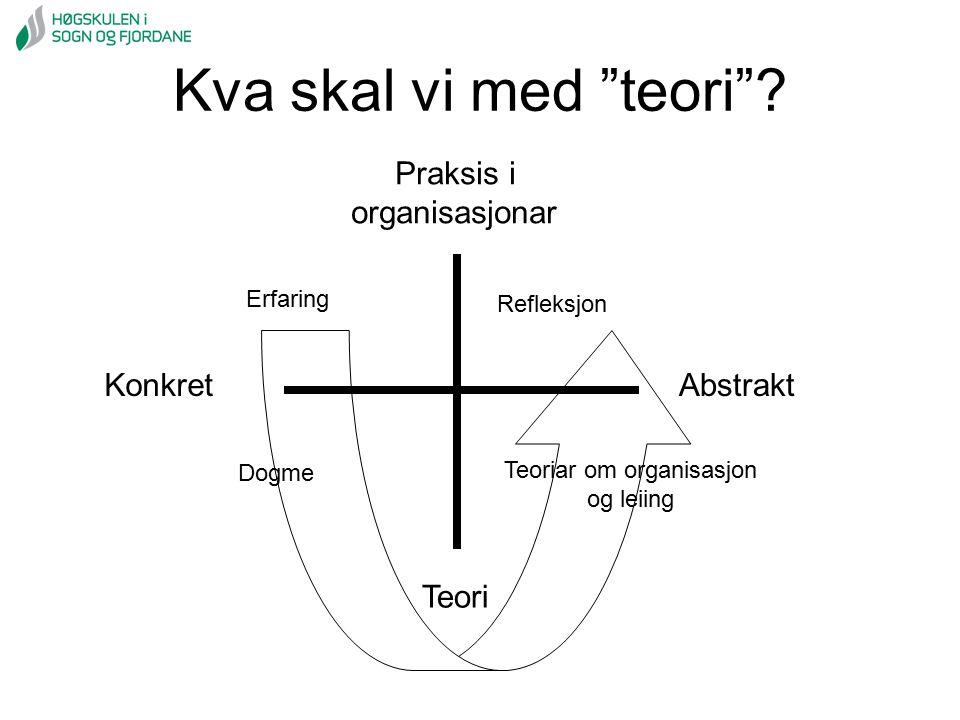 """KonkretAbstrakt Kva skal vi med """"teori""""? Praksis i organisasjonar Teoriar om organisasjon og leiing Erfaring Dogme Refleksjon Teori"""