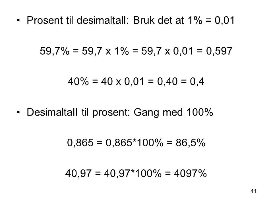 41 Prosent til desimaltall: Bruk det at 1% = 0,01 59,7% = 59,7 x 1% = 59,7 x 0,01 = 0,597 40% = 40 x 0,01 = 0,40 = 0,4 Desimaltall til prosent: Gang m