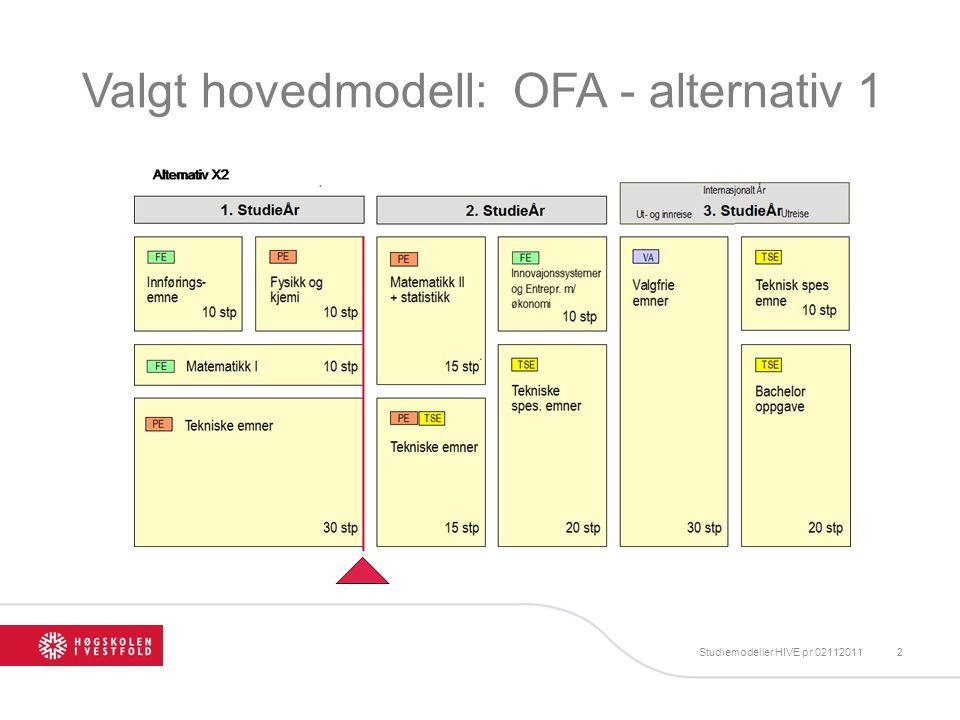 Valgt hovedmodell: OFA - alternativ 1 Studiemodeller HIVE pr 021120112