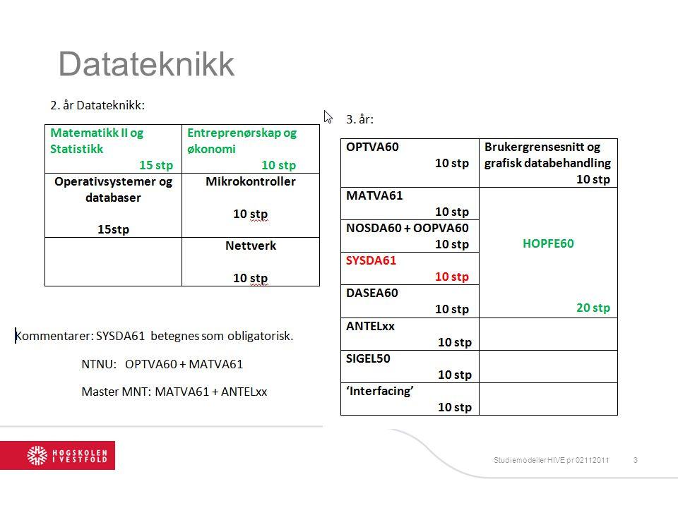 Datateknikk Studiemodeller HIVE pr 021120113