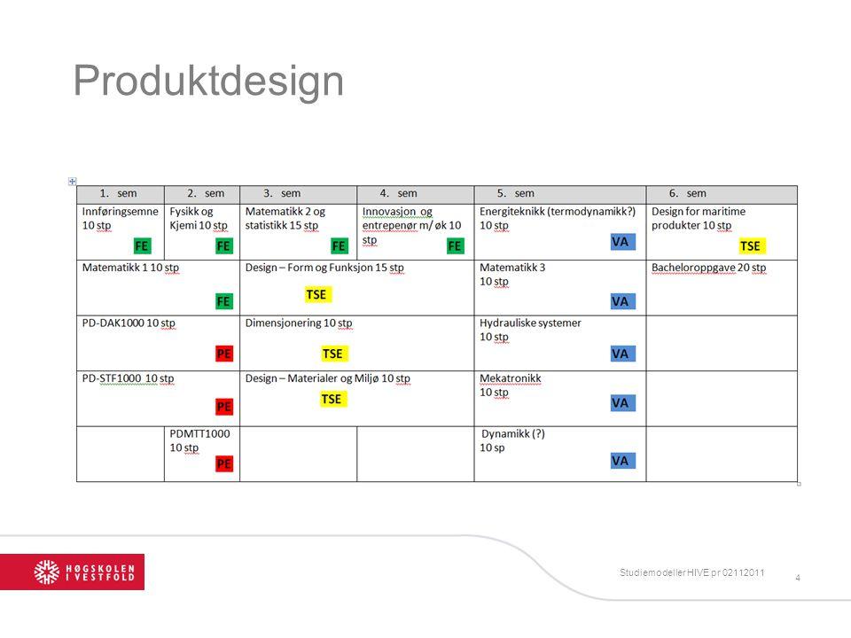 Produktdesign Studiemodeller HIVE pr 02112011 4