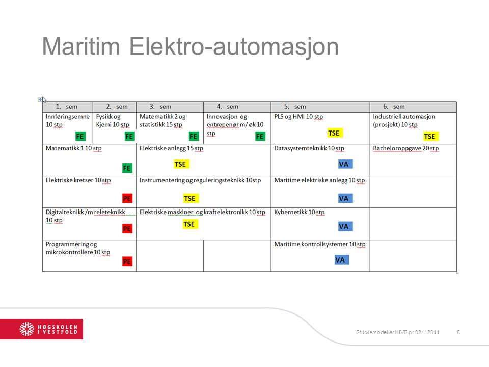 Maritim Elektro-automasjon Studiemodeller HIVE pr 021120115