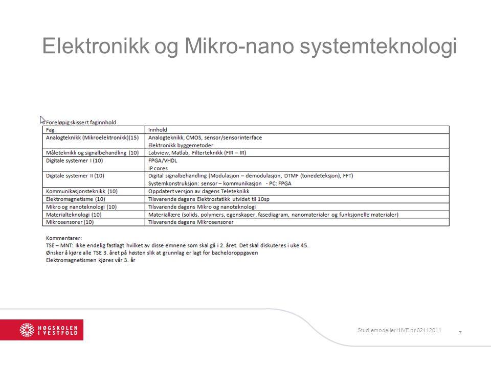 Elektronikk og Mikro-nano systemteknologi Studiemodeller HIVE pr 02112011 7