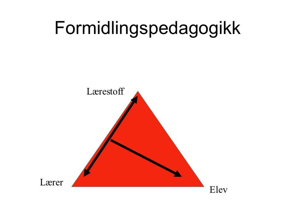 Formidlingspedagogikk Elev Lærer Lærestoff