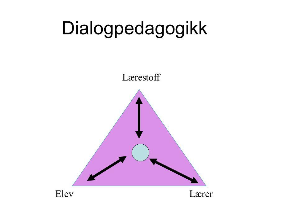 Dialogpedagogikk ElevLærer Lærestoff