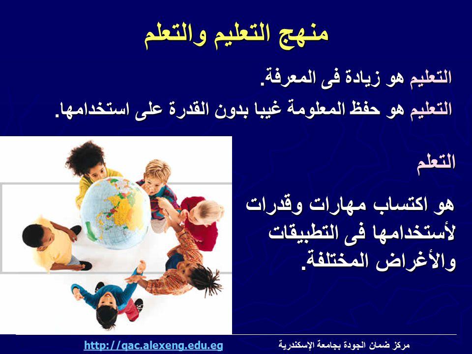 منهج التعليم والتعلم التعليم هو زيادة فى المعرفة. التعلم هو اكتساب مهارات وقدرات لأستخدامها فى التطبيقات والأغراض المختلفة. التعليم هو حفظ المعلومة غي