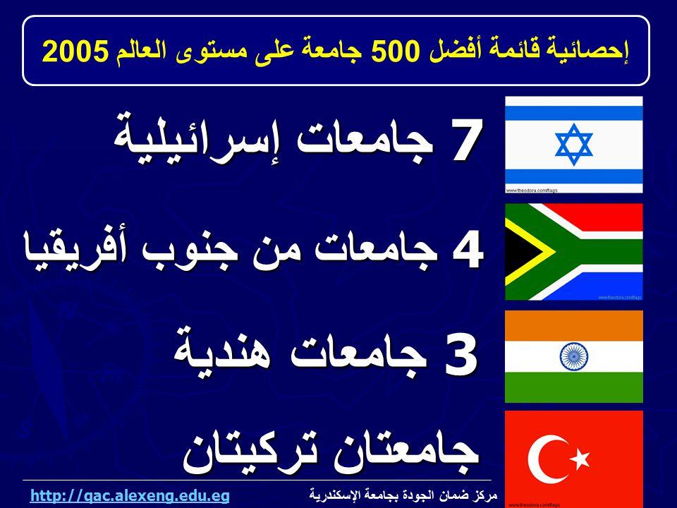 7 جامعات إسرائيلية إحصائية قائمة أفضل 500 جامعة على مستوى العالم 2005 جامعتان تركيتان 3 جامعات هندية 3 جامعات هندية 4 جامعات من جنوب أفريقيا مركز ضمان
