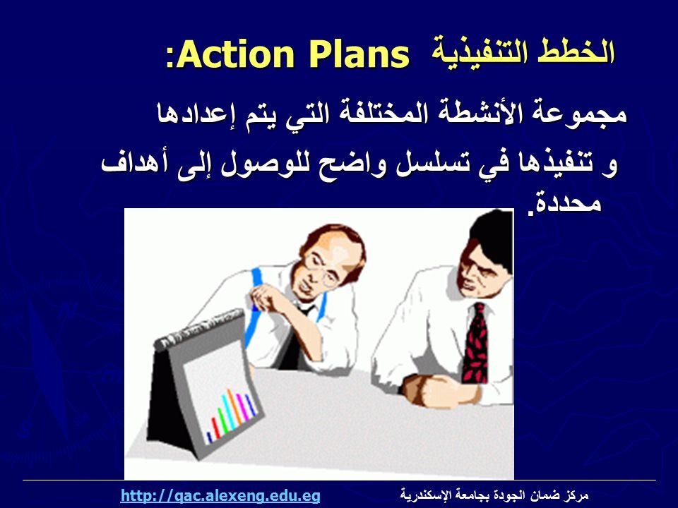 مجموعة الأنشطة المختلفة التي يتم إعدادها و تنفيذها في تسلسل واضح للوصول إلى أهداف محددة. و تنفيذها في تسلسل واضح للوصول إلى أهداف محددة. الخطط التنفيذ