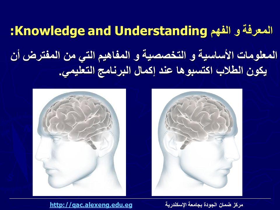 المعلومات الأساسية و التخصصية و المفاهيم التي من المفترض أن يكون الطلاب اكتسبوها عند إكمال البرنامج التعليمي. المعرفة و الفهم :Knowledge and Understan