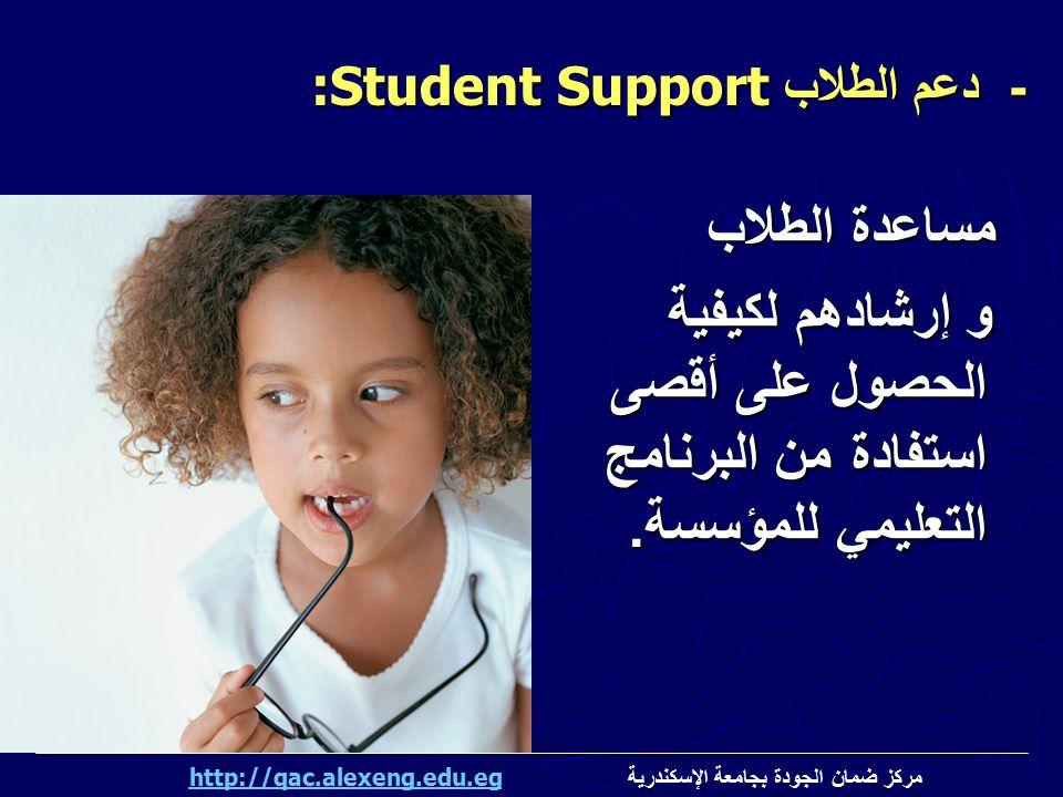 مساعدة الطلاب مساعدة الطلاب و إرشادهم لكيفية الحصول على أقصى استفادة من البرنامج التعليمي للمؤسسة. و إرشادهم لكيفية الحصول على أقصى استفادة من البرنام