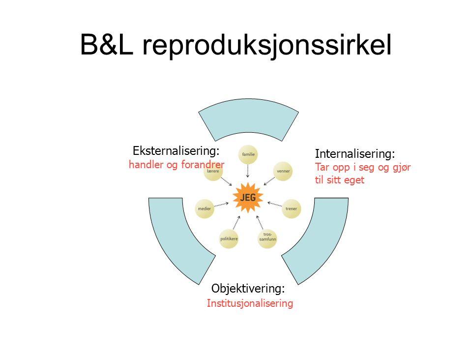 B&L reproduksjonssirkel Internalisering: Tar opp i seg og gjør til sitt eget