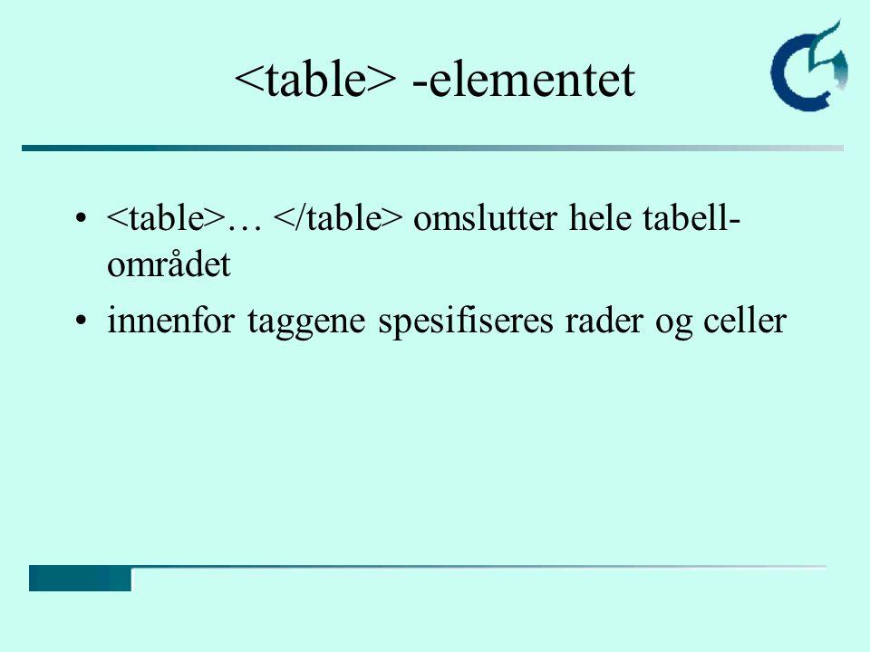 -elementet … omslutter hele tabell- området innenfor taggene spesifiseres rader og celler