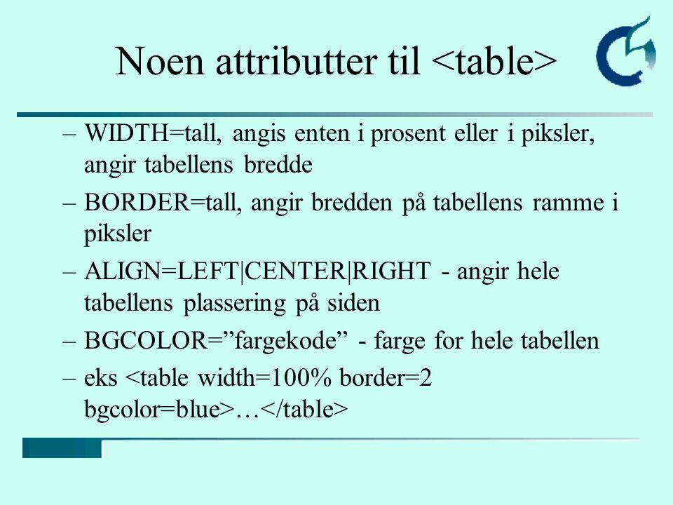 Noen attributter til –WIDTH=tall, angis enten i prosent eller i piksler, angir tabellens bredde –BORDER=tall, angir bredden på tabellens ramme i piksler –ALIGN=LEFT|CENTER|RIGHT - angir hele tabellens plassering på siden –BGCOLOR= fargekode - farge for hele tabellen –eks …