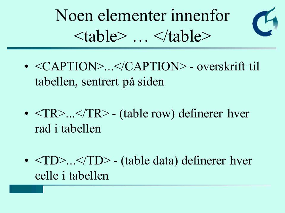 Noen elementer innenfor …... - overskrift til tabellen, sentrert på siden...