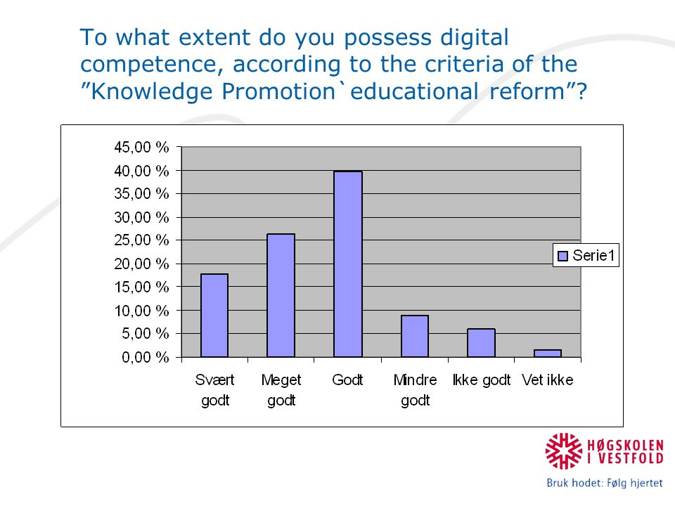To what extent do you possess digital competence, according to the criteria of the Knowledge Promotion`educational reform ?