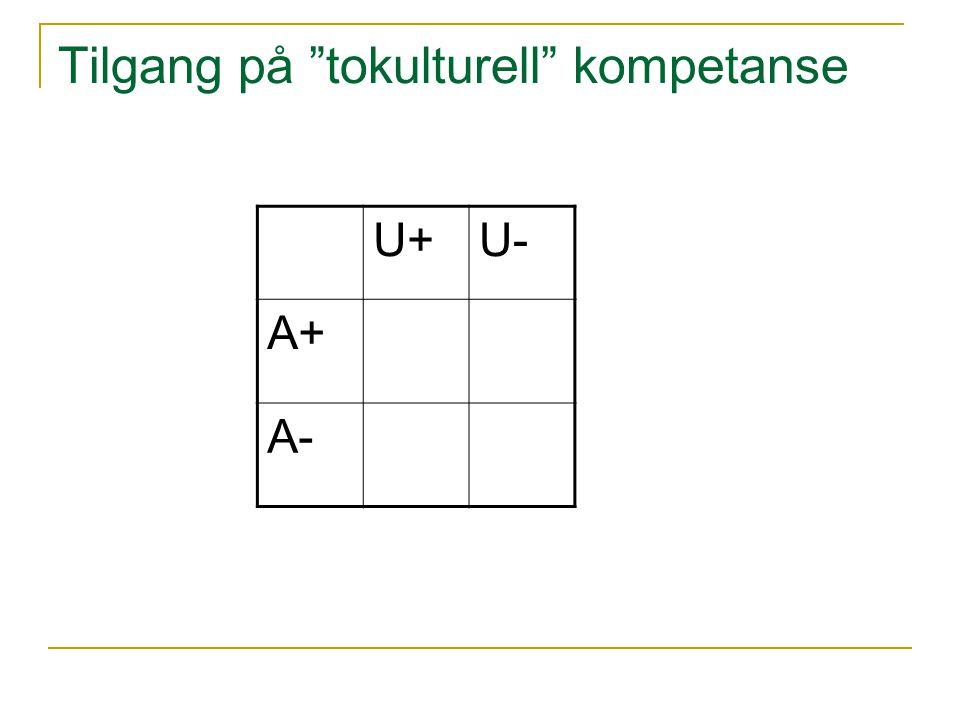 "Tilgang på ""tokulturell"" kompetanse U+U- A+ A-"